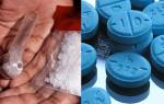Сколько амфетамин выходит из организма: крови, мочи, слюны?