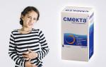 Как разводить смекту для ребенка: помощь при рвоте и поносе