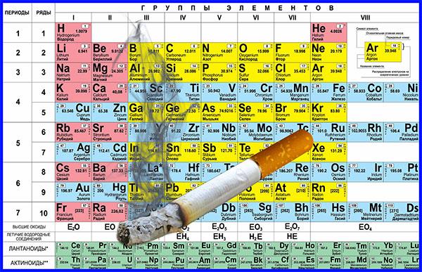 Химия в сигаретах