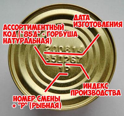 Маркировка на крышке консервов