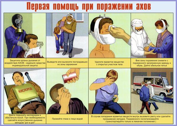 Плакат первая помощь при поражении АХОВ